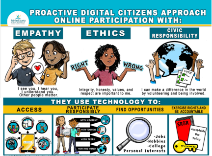 Digital Citizenship Graphic